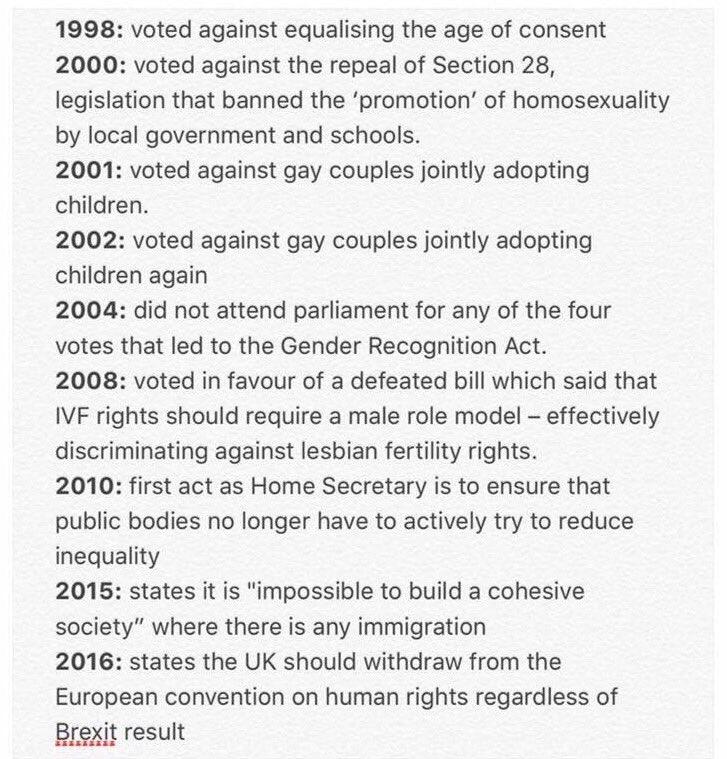 Theresa May's Voting record